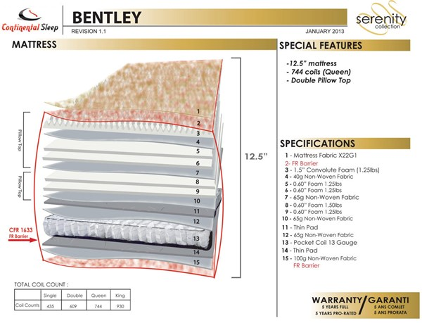 Bentley Off White Double Pillowtop Plush Single Sided Mettress M960-MAT-VAR