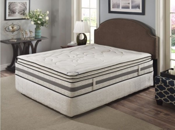 Comfort Bedding Bentley Double Pillowtop Plush Single Sided Full Mattress and Box M960-4